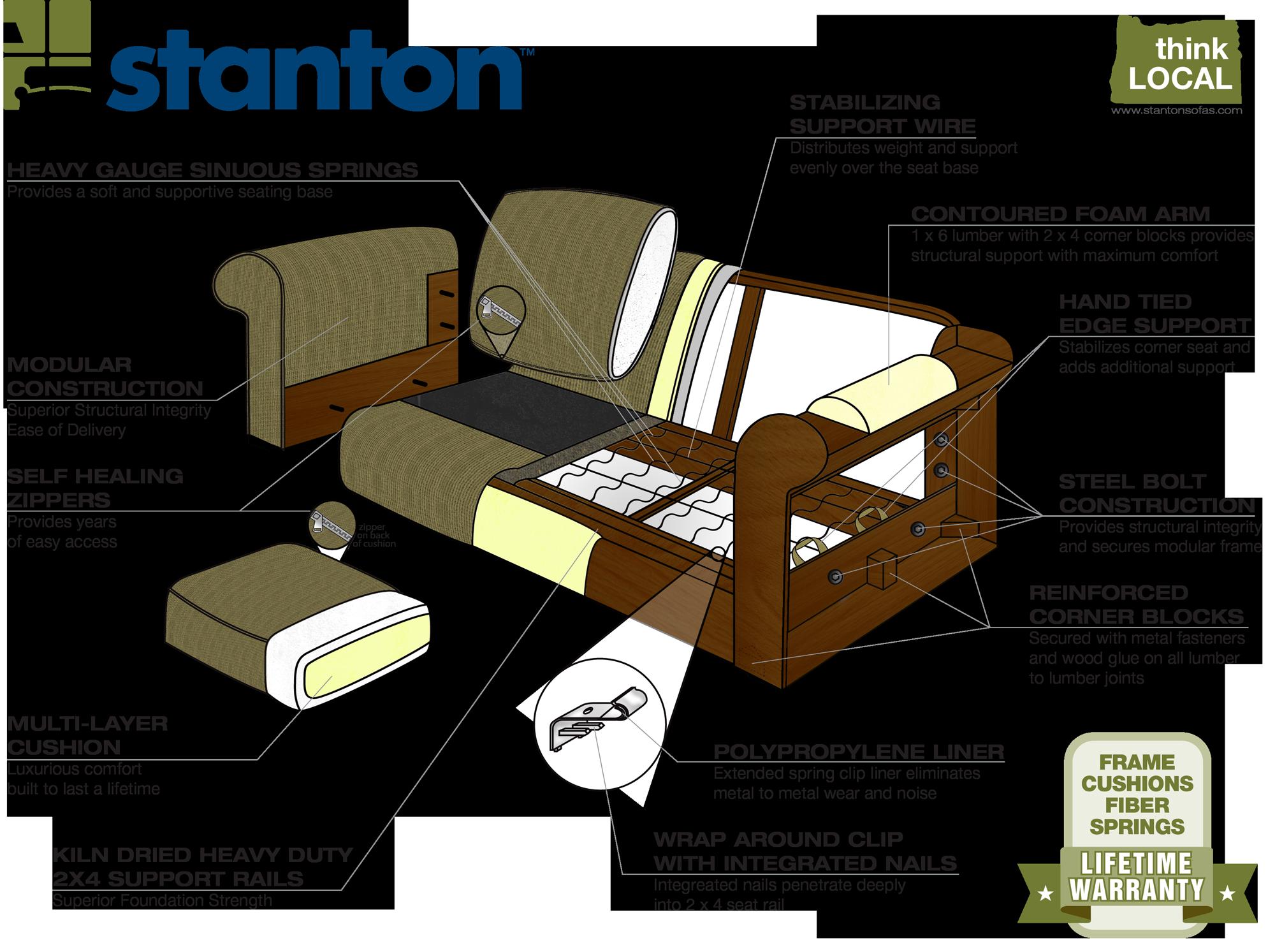Prime Bradleys Furniture Etc Stanton Fabric And Leather Sofas Interior Design Ideas Clesiryabchikinfo